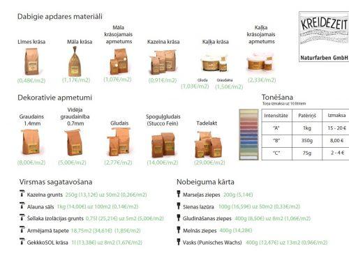 Kreidezeit dabīgo apdares materiālu shēma